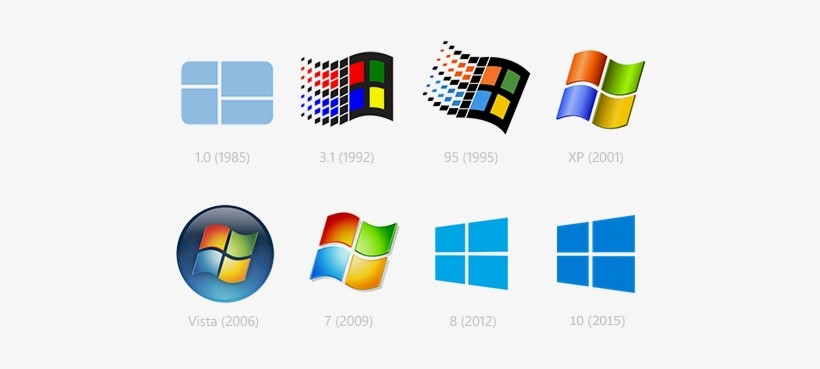 Windows OS version